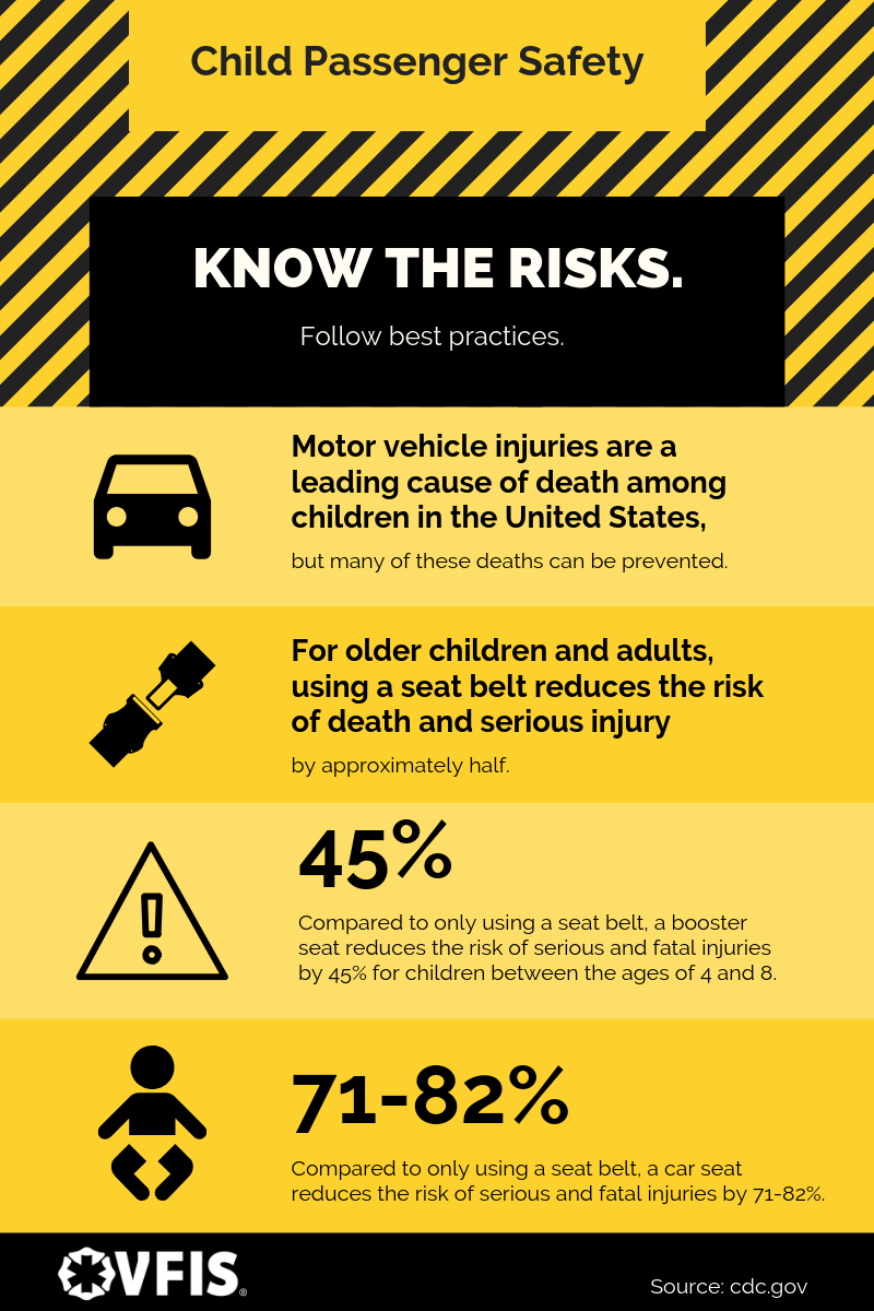 Infographic for Child Passenger Safety Statistics