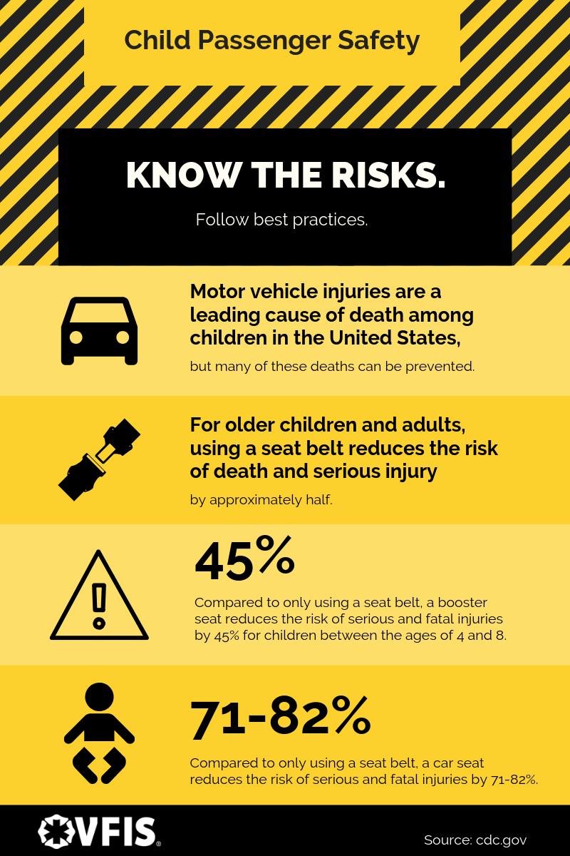 Infographic for Child Passenger Safety Statistics